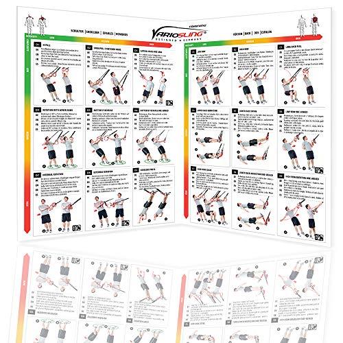 Sling Trainer Übungs Poster 2X DIN A1 Vor und Rückseite...