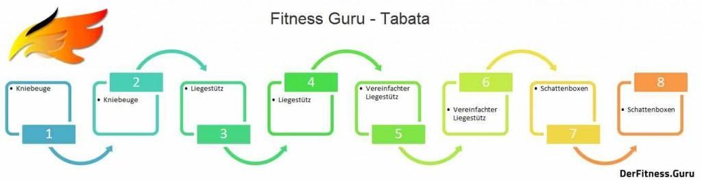Tabata Training Vorschlag