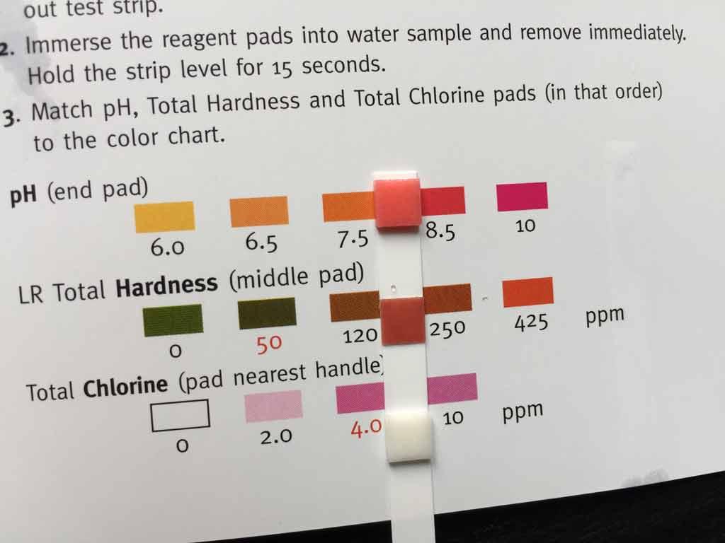 Wassertest pH, Härte (GH) und Chlor